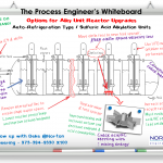 The Process Engineer's Whiteboard – Alkylation Reactor Upgrades