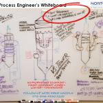 The Process Engineer's Whiteboard – VS Tower Emissions Control