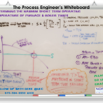 The Process Engineer's Whiteboard – Heater and Boiler Maximum Tube Temperatures